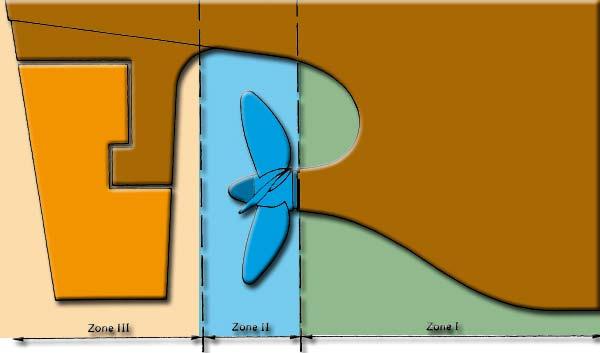 helice de bateau et helices marine propulsion des bateaux. Black Bedroom Furniture Sets. Home Design Ideas